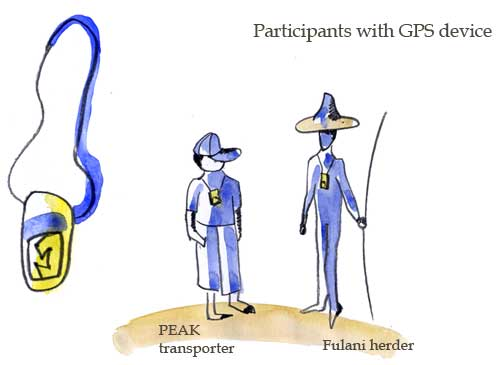PEAK distributor and Fulani herder with GPS device